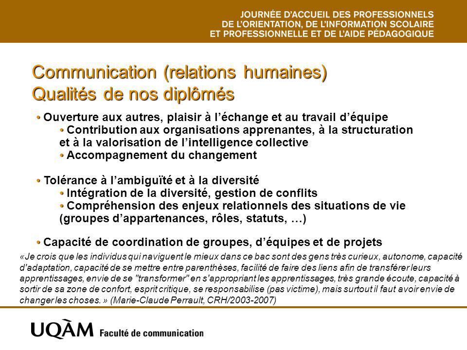 Communication (relations humaines) Qualités de nos diplômés Ouverture aux autres, plaisir à léchange et au travail déquipe Contribution aux organisati