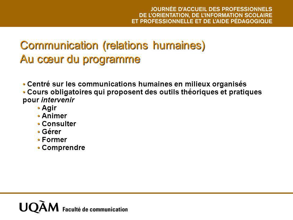 Communication (relations humaines) Au cœur du programme Centré sur les communications humaines en milieux organisés Cours obligatoires qui proposent d