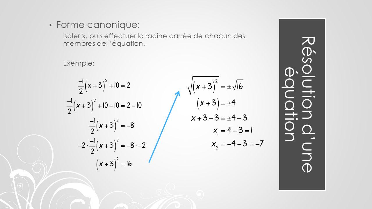 Résolution dune équation Forme canonique: Isoler x, puis effectuer la racine carrée de chacun des membres de léquation.