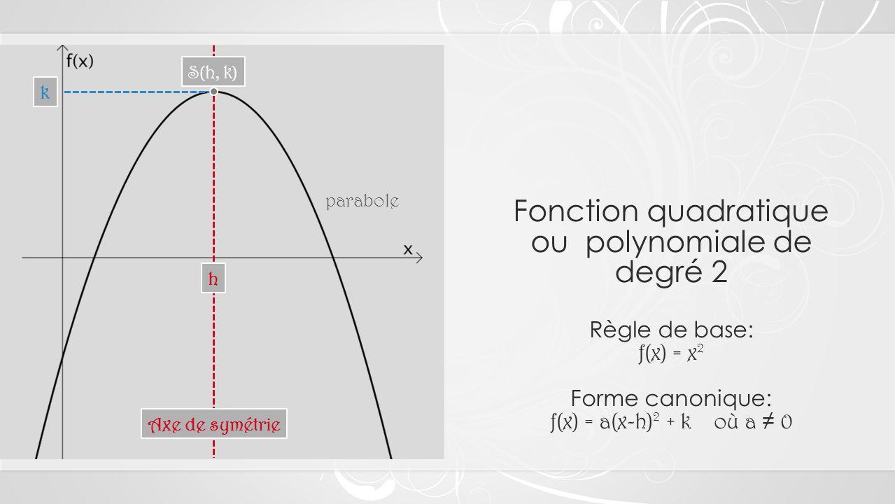 Fonction quadratique ou polynomiale de degré 2 Règle de base: f(x) = x 2 Forme canonique: f(x) = a(x-h) 2 + k où a 0 h Axe de symétrie parabole S(h, k) k
