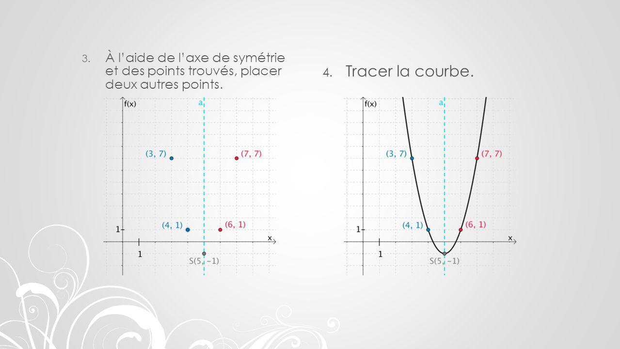 3.À laide de laxe de symétrie et des points trouvés, placer deux autres points.