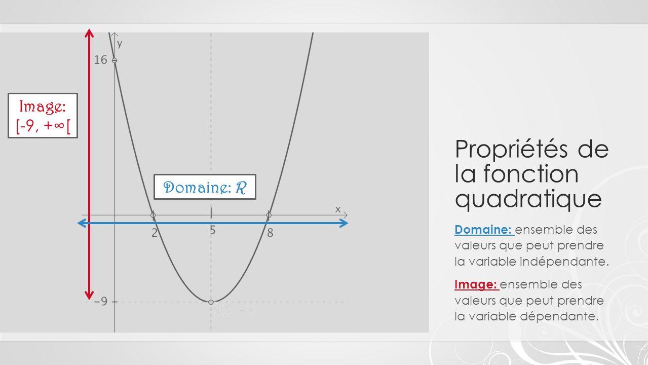 Propriétés de la fonction quadratique Domaine: ensemble des valeurs que peut prendre la variable indépendante.