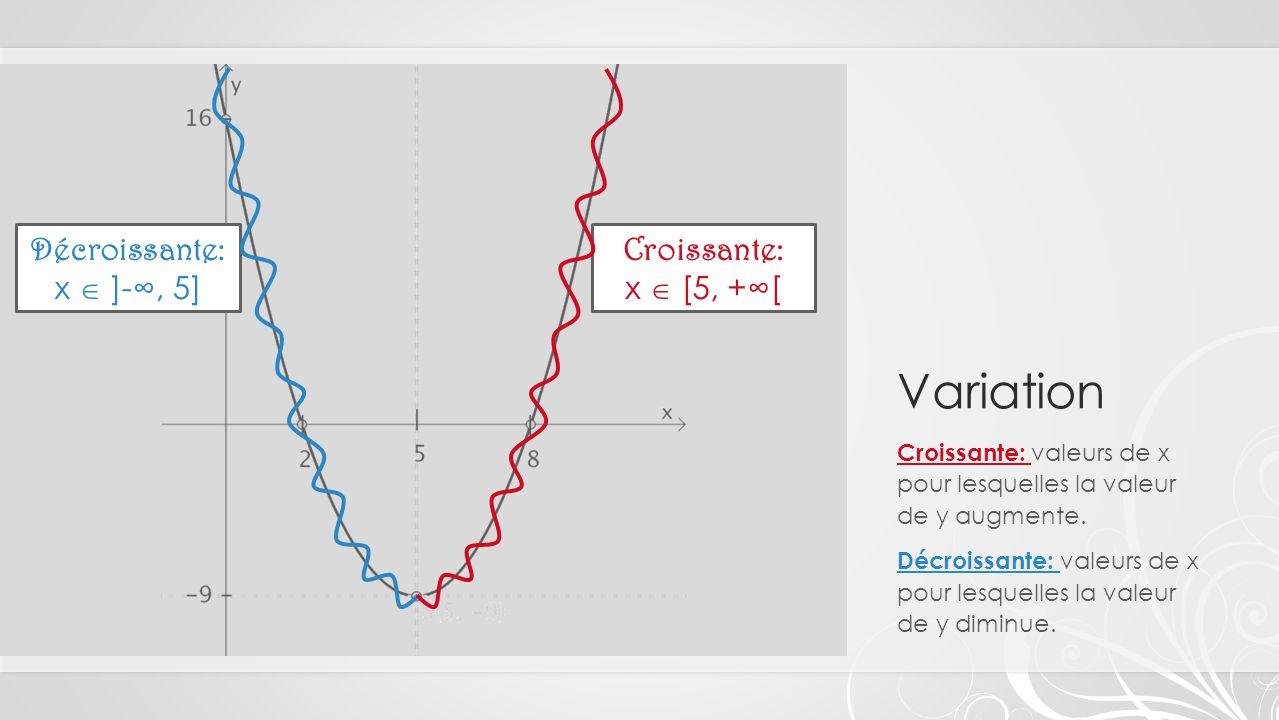 Variation Croissante: valeurs de x pour lesquelles la valeur de y augmente.