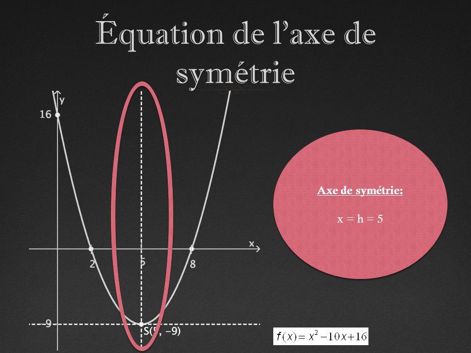 Équation de laxe de symétrie Axe de symétrie: x = h = 5 Axe de symétrie: x = h = 5