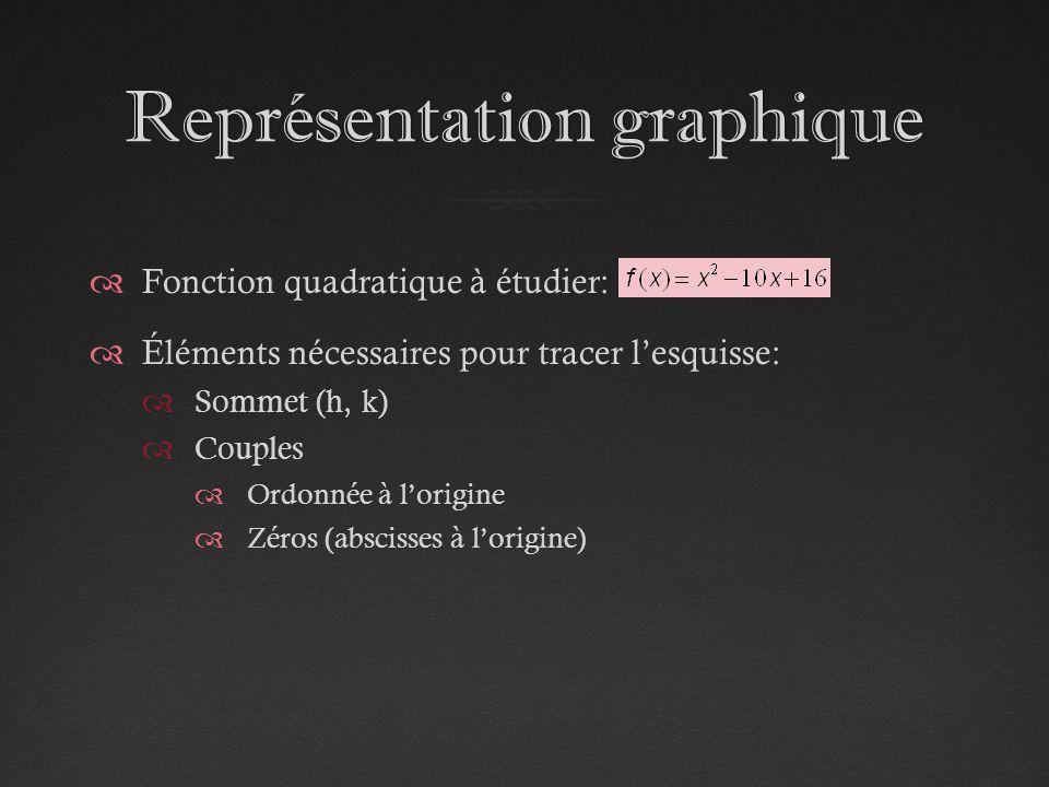 Représentation graphiqueReprésentation graphique Fonction quadratique à étudier: Éléments nécessaires pour tracer lesquisse: Sommet (h, k) Couples Ordonnée à lorigine Zéros (abscisses à lorigine)
