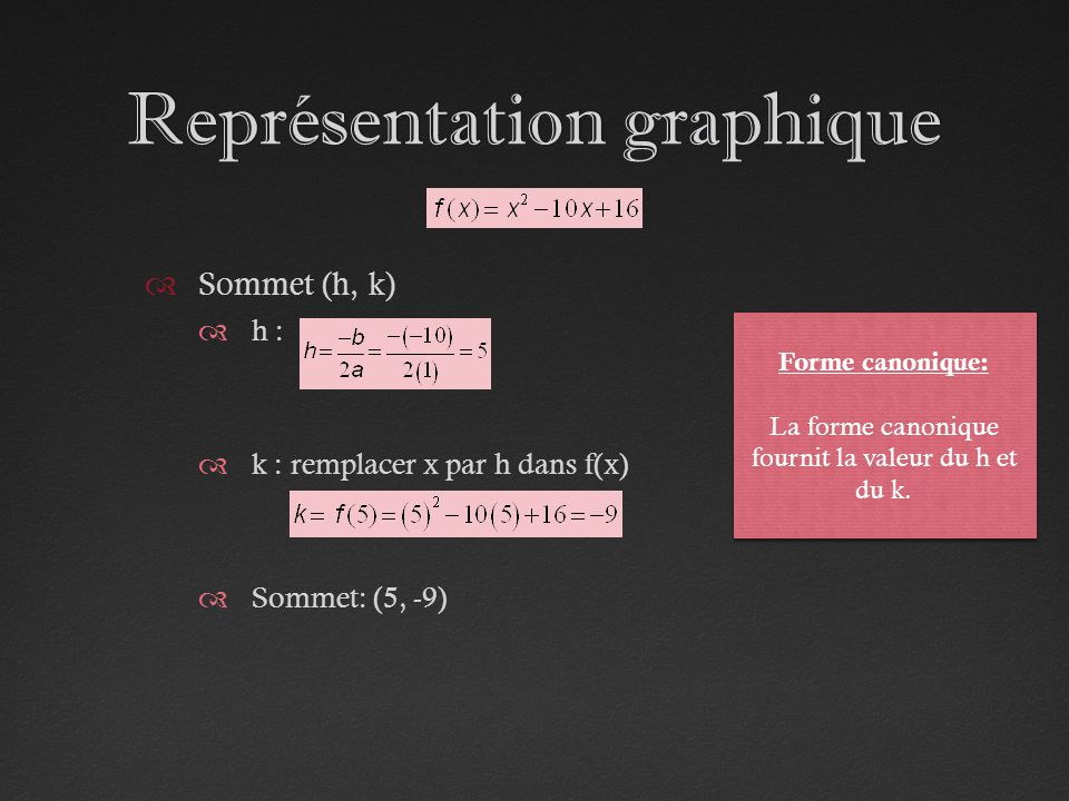 Représentation graphiqueReprésentation graphique Sommet (h, k) h : k : remplacer x par h dans f(x) Sommet: (5, -9) Forme canonique: La forme canonique