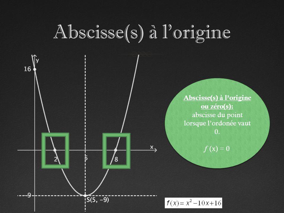Abscisse(s) à lorigineAbscisse(s) à lorigine Abscisse(s) à lorigine ou zéro(s): abscisse du point lorsque lordonée vaut 0. f (x) = 0 Abscisse(s) à lor