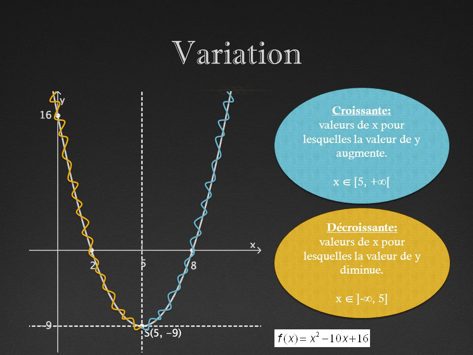 Variation Croissante: valeurs de x pour lesquelles la valeur de y augmente. x [5, +[ Croissante: valeurs de x pour lesquelles la valeur de y augmente.