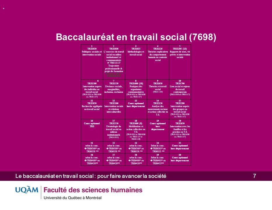 Le baccalauréat en travail social : pour faire avancer la société 18 Accréditation professionnelle : –Le baccalauréat donne accès à lOrdre des travailleurs sociaux et des thérapeutes conjugaux et familiaux du Québec (OTSTCFQ) –Le programme est agréé par lAssociation pour la formation en travail social (ACFTS)