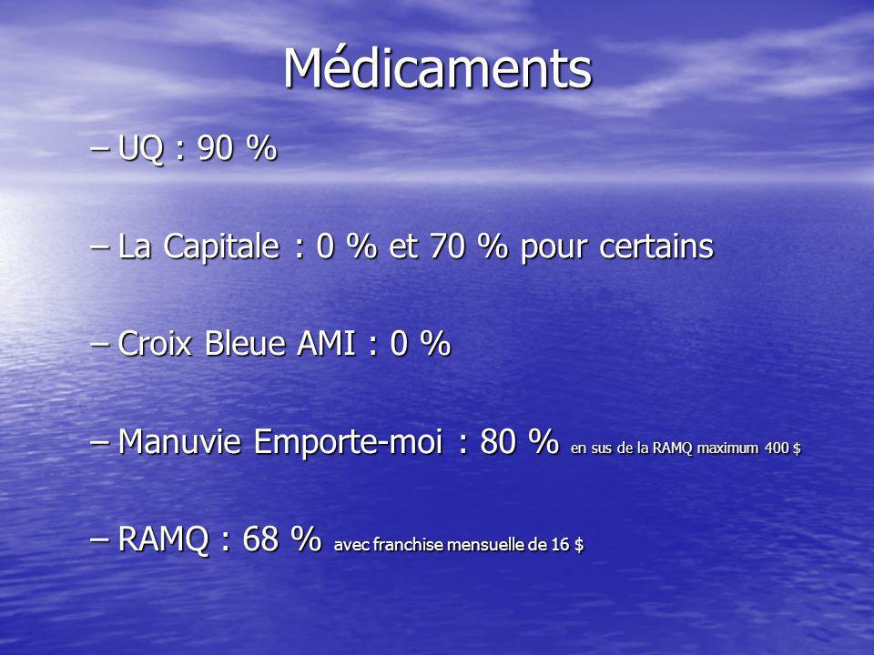 Médicaments –UQ : 90 % –La Capitale : 0 % et 70 % pour certains –Croix Bleue AMI : 0 % –Manuvie Emporte-moi : 80 % en sus de la RAMQ maximum 400 $ –RAMQ : 68 % avec franchise mensuelle de 16 $