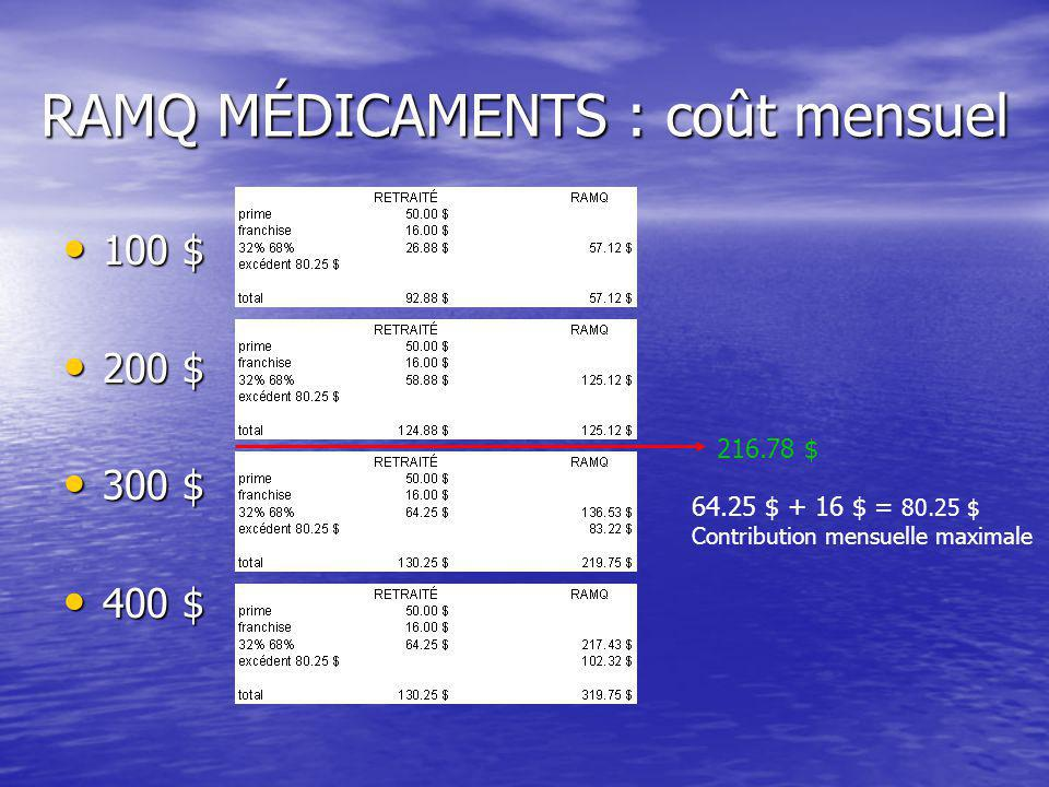 RAMQ MÉDICAMENTS : coût mensuel 100 $ 100 $ 200 $ 200 $ 300 $ 300 $ 400 $ 400 $ 216.78 $ 64.25 $ + 16 $ = 80.25 $ Contribution mensuelle maximale