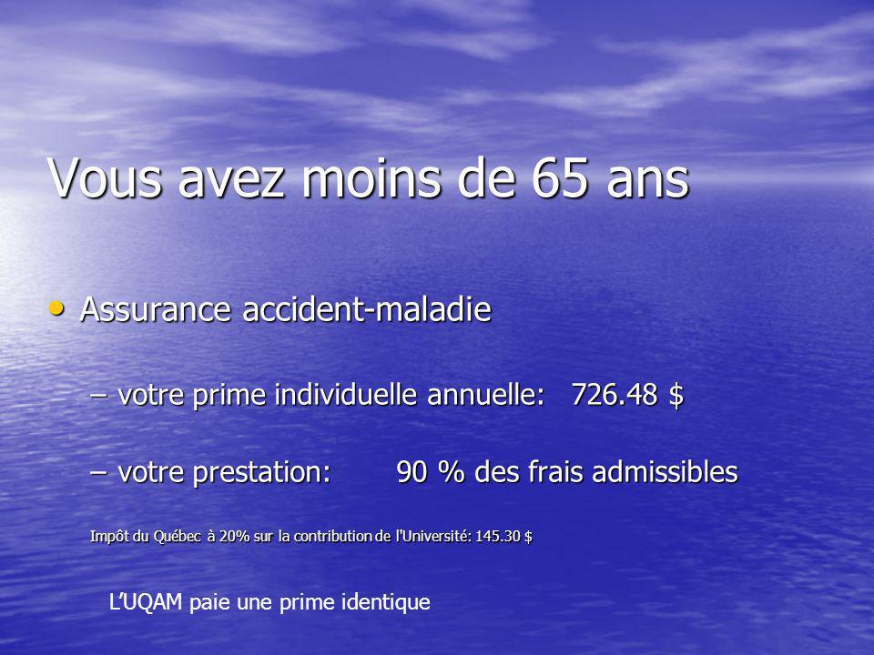 Vous avez moins de 65 ans Assurance accident-maladie Assurance accident-maladie –votre prime individuelle annuelle:726.48 $ –votre prestation:90 % des frais admissibles Impôt du Québec à 20% sur la contribution de l Université: 145.30 $ LUQAM paie une prime identique