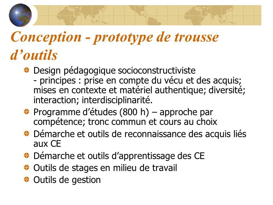 Conception - prototype de trousse doutils Design pédagogique socioconstructiviste - principes : prise en compte du vécu et des acquis; mises en contex