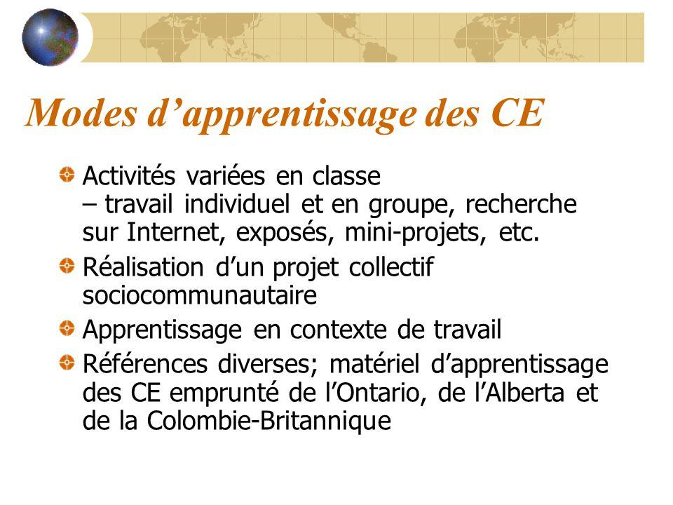 Modes dapprentissage des CE Activités variées en classe – travail individuel et en groupe, recherche sur Internet, exposés, mini-projets, etc. Réalisa