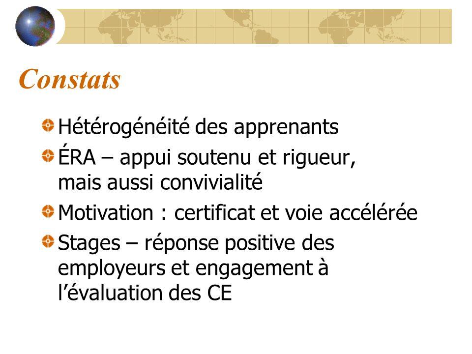 Constats Hétérogénéité des apprenants ÉRA – appui soutenu et rigueur, mais aussi convivialité Motivation : certificat et voie accélérée Stages – répon