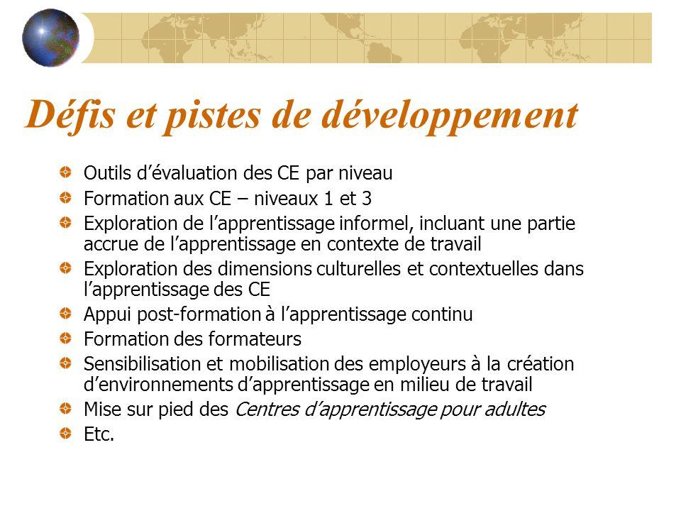 Défis et pistes de développement Outils dévaluation des CE par niveau Formation aux CE – niveaux 1 et 3 Exploration de lapprentissage informel, inclua