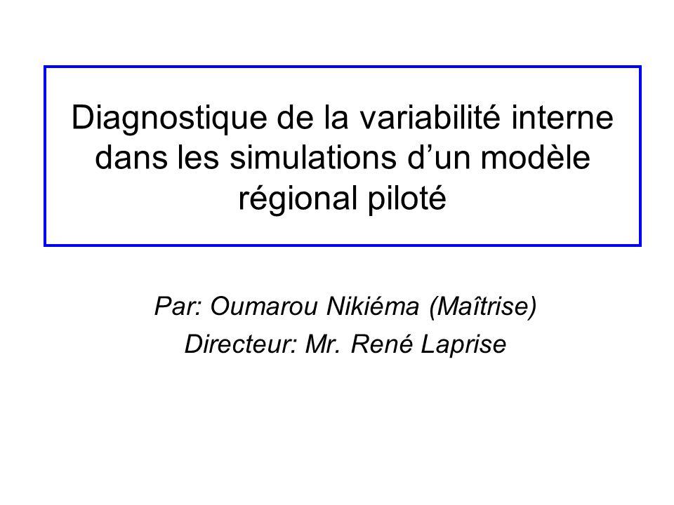 Diagnostique de la variabilité interne dans les simulations dun modèle régional piloté Par: Oumarou Nikiéma (Maîtrise) Directeur: Mr.