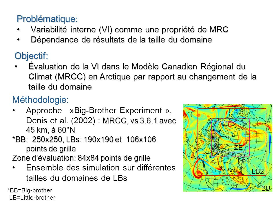 Problématique : Variabilité interne (VI) comme une propriété de MRCVariabilité interne (VI) comme une propriété de MRC Dépendance de résultats de la taille du domaineDépendance de résultats de la taille du domaine Objectif: Évaluation de la VI dans le Modèle Canadien Régional du Climat (MRCC) en Arctique par rapport au changement de la taille du domaineÉvaluation de la VI dans le Modèle Canadien Régional du Climat (MRCC) en Arctique par rapport au changement de la taille du domaine Méthodologie: MRCC, vs 3.6.1 avec 45 km, à 60°NApproche »Big-Brother Experiment », Denis et al.