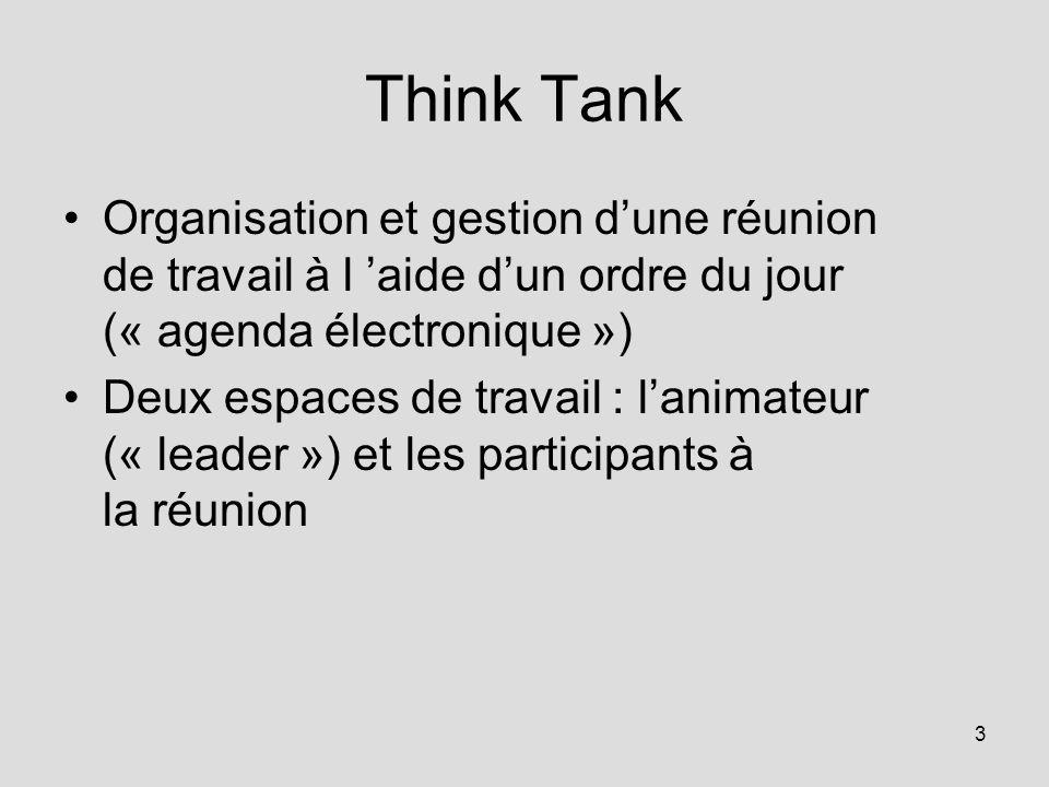 3 Think Tank Organisation et gestion dune réunion de travail à l aide dun ordre du jour (« agenda électronique ») Deux espaces de travail : lanimateur (« leader ») et les participants à la réunion