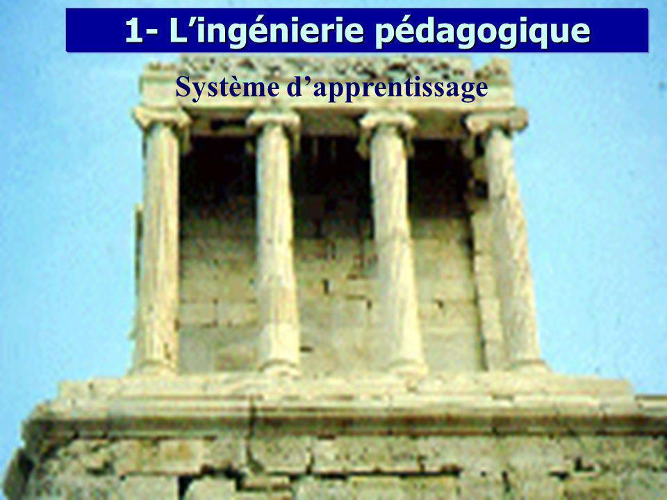 Système dapprentissage 1- Lingénierie pédagogique