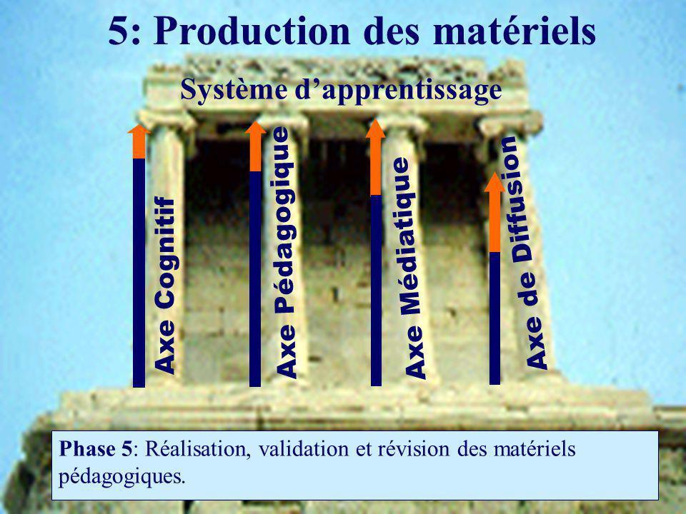5: Production des matériels Phase 5: Réalisation, validation et révision des matériels pédagogiques.