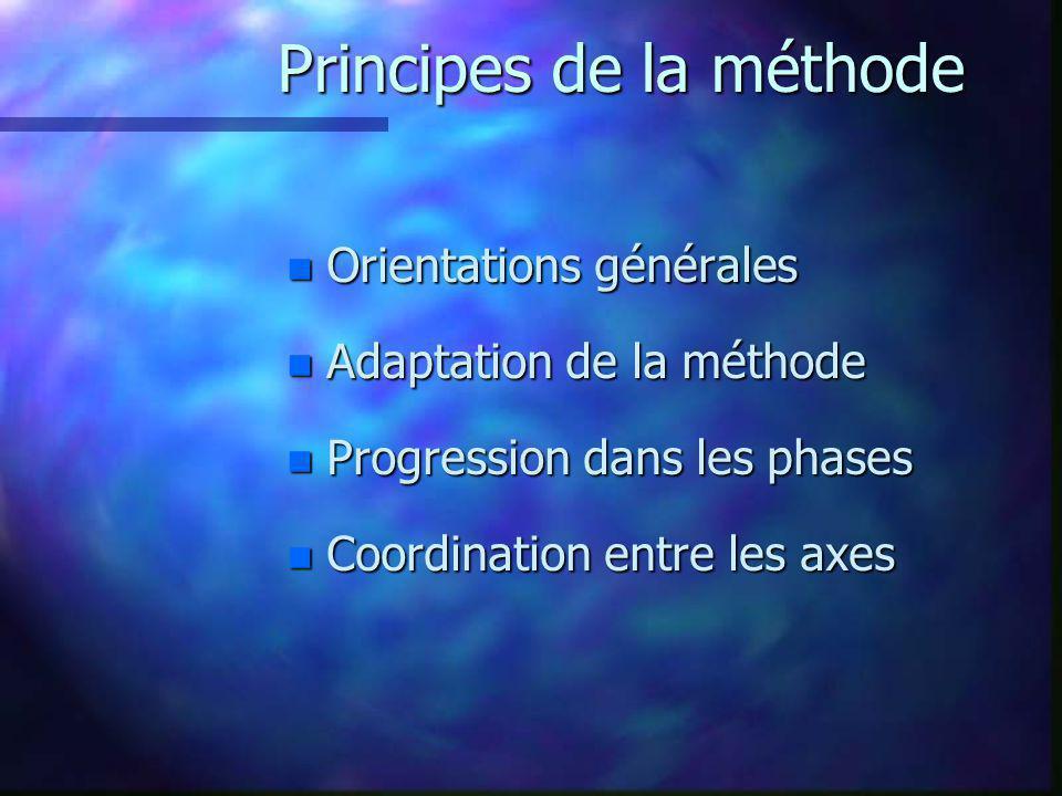 Principes de la méthode n Orientations générales n Adaptation de la méthode n Progression dans les phases n Coordination entre les axes