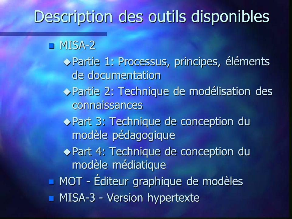 Description des outils disponibles n MISA-2 u Partie 1: Processus, principes, éléments de documentation u Partie 2: Technique de modélisation des connaissances u Part 3: Technique de conception du modèle pédagogique u Part 4: Technique de conception du modèle médiatique n MOT - Éditeur graphique de modèles n MISA-3 - Version hypertexte
