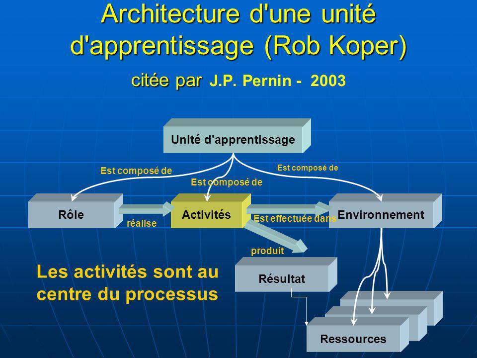 Architecture d'une unité d'apprentissage (Rob Koper) citée par Architecture d'une unité d'apprentissage (Rob Koper) citée par J.P. Pernin - 2003 Unité