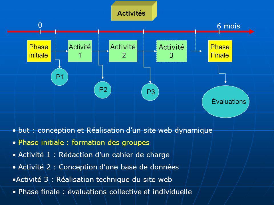 Activités Phase initiale Phase Finale Etape 1 Activité 2 Activité 3 P1 Activité 1 P2 P3 Évaluations 0 6 mois but : conception et Réalisation dun site