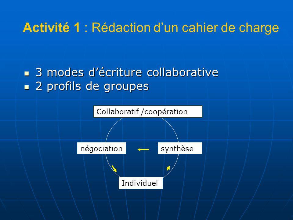 Activité 1 : Rédaction dun cahier de charge 3 modes décriture collaborative 3 modes décriture collaborative 2 profils de groupes 2 profils de groupes