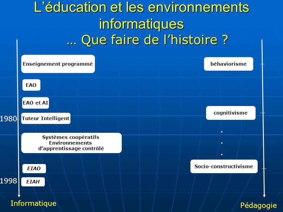 Léducation et les environnements informatiques … Que faire de lhistoire ? 1980 Systèmes coopératifs Environnements dapprentissage contrôlé Enseignemen