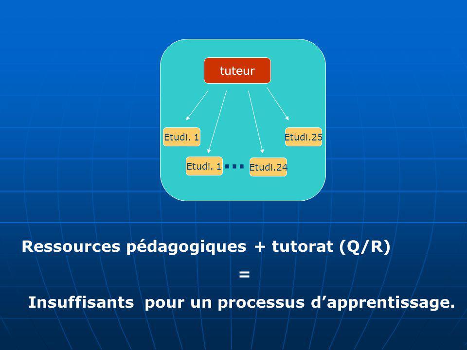 Ressources pédagogiques + tutorat (Q/R) = Insuffisants pour un processus dapprentissage. Etudi. 1 … Etudi.25 Etudi.24 tuteur