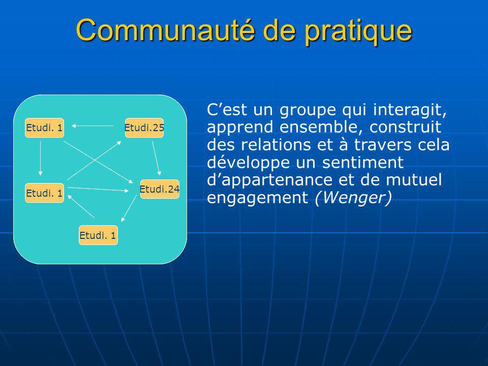 Activité 1 : Rédaction dun cahier de charge 3 modes décriture collaborative 3 modes décriture collaborative 2 profils de groupes 2 profils de groupes Collaboratif /coopération synthèsenégociation Individuel