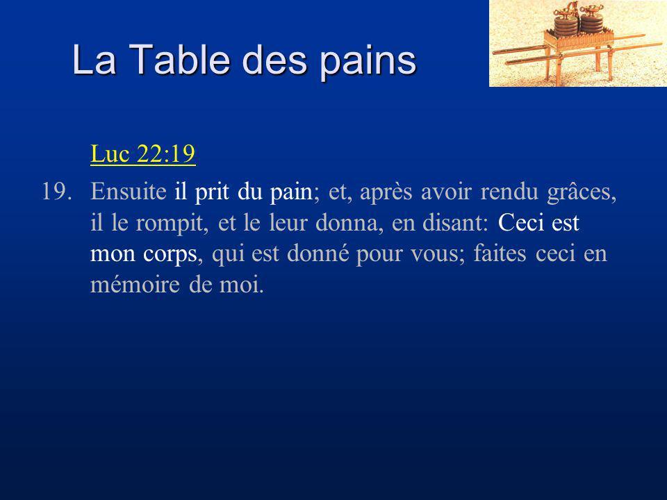 La Table des pains Luc 22:19 19.Ensuite il prit du pain; et, après avoir rendu grâces, il le rompit, et le leur donna, en disant: Ceci est mon corps, qui est donné pour vous; faites ceci en mémoire de moi.