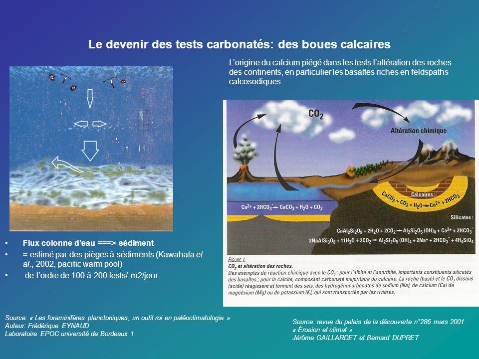 Le devenir des tests carbonatés: des boues calcaires Flux colonne deau ===> sédiment = estimé par des pièges à sédiments (Kawahata et al., 2002, pacif
