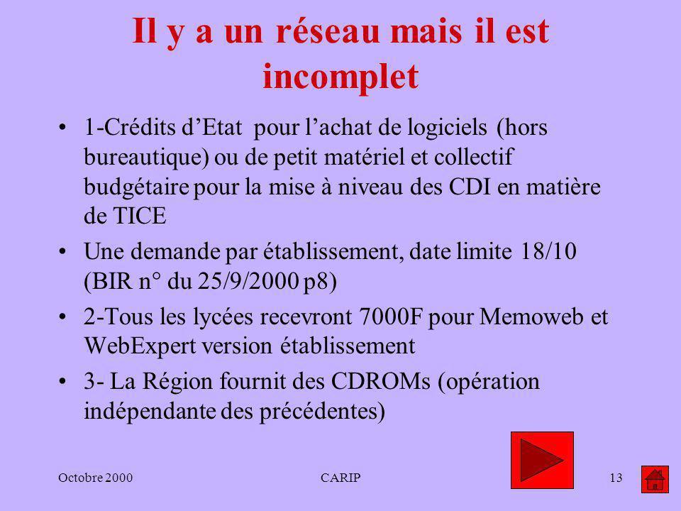 Octobre 2000CARIP13 Il y a un réseau mais il est incomplet 1-Crédits dEtat pour lachat de logiciels (hors bureautique) ou de petit matériel et collect