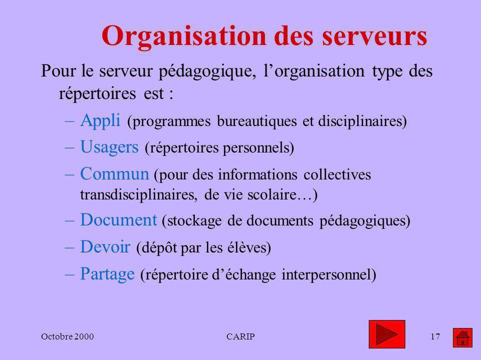Octobre 2000CARIP17 Organisation des serveurs Pour le serveur pédagogique, lorganisation type des répertoires est : –Appli (programmes bureautiques et