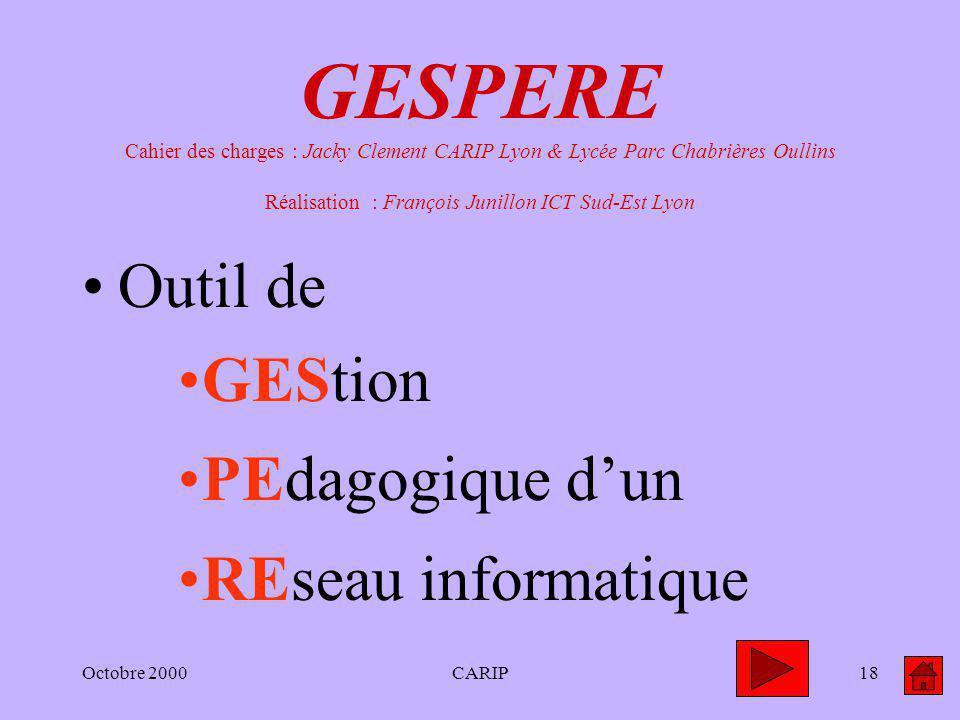 Octobre 2000CARIP18 GESPERE Cahier des charges : Jacky Clement CARIP Lyon & Lycée Parc Chabrières Oullins Réalisation : François Junillon ICT Sud-Est