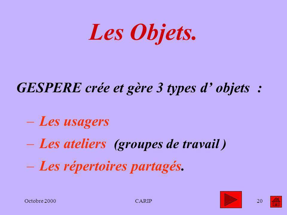 Octobre 2000CARIP20 Les Objets. GESPERE crée et gère 3 types d objets : – Les usagers – Les ateliers (groupes de travail ) – Les répertoires partagés.