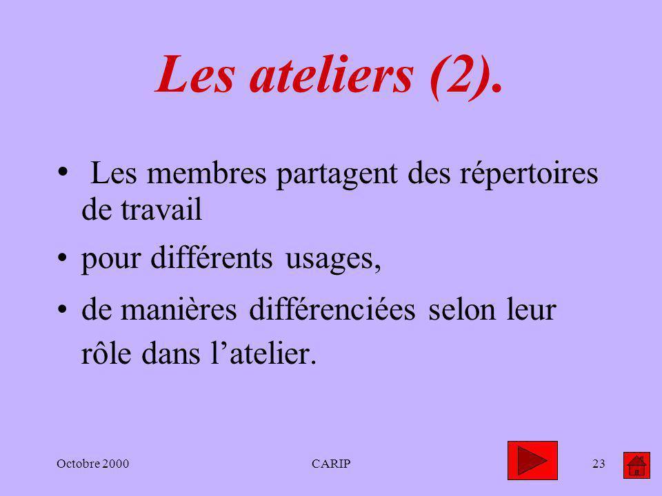 Octobre 2000CARIP23 Les ateliers (2). Les membres partagent des répertoires de travail pour différents usages, de manières différenciées selon leur rô