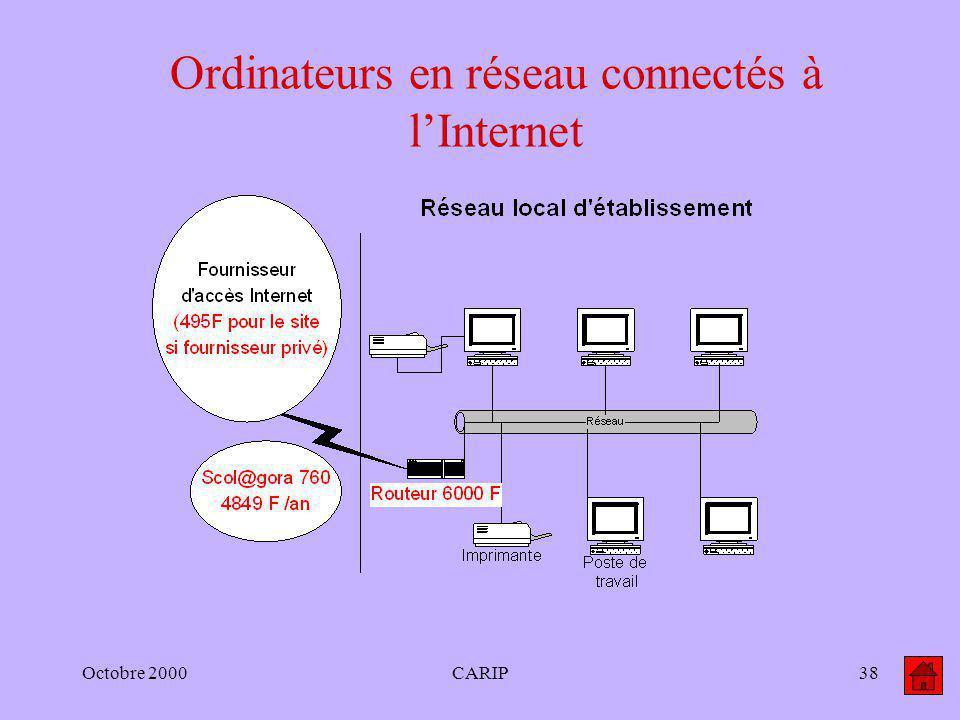 Octobre 2000CARIP38 Ordinateurs en réseau connectés à lInternet