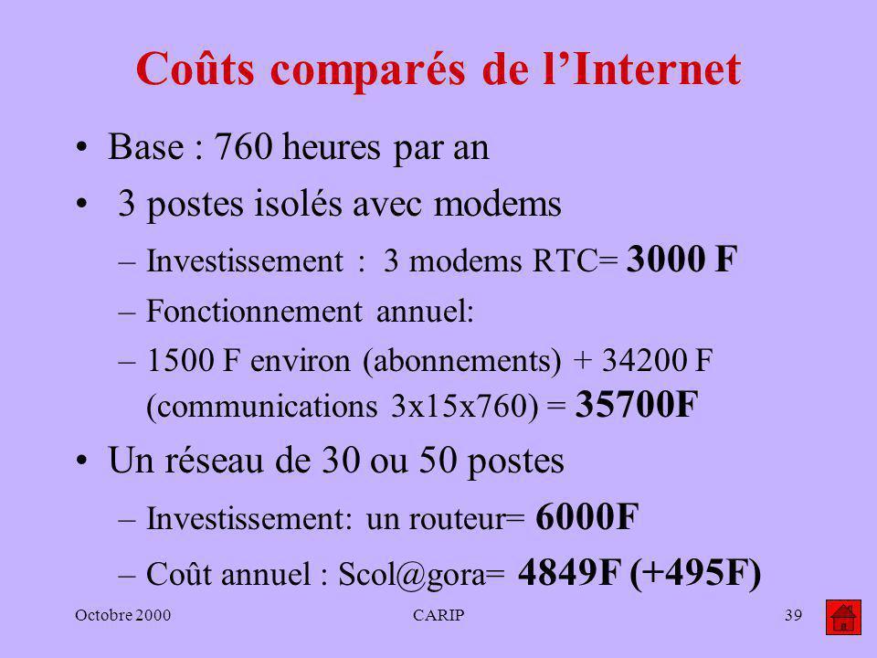 Octobre 2000CARIP39 Coûts comparés de lInternet Base : 760 heures par an 3 postes isolés avec modems –Investissement : 3 modems RTC= 3000 F –Fonctionn