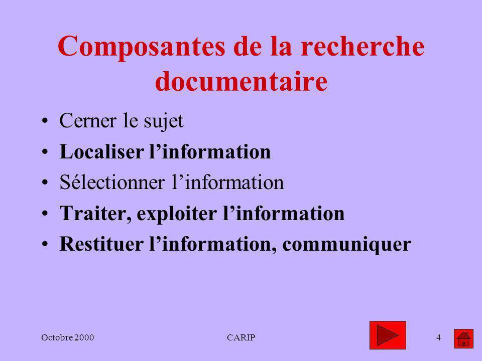 Octobre 2000CARIP4 Composantes de la recherche documentaire Cerner le sujet Localiser linformation Sélectionner linformation Traiter, exploiter linfor