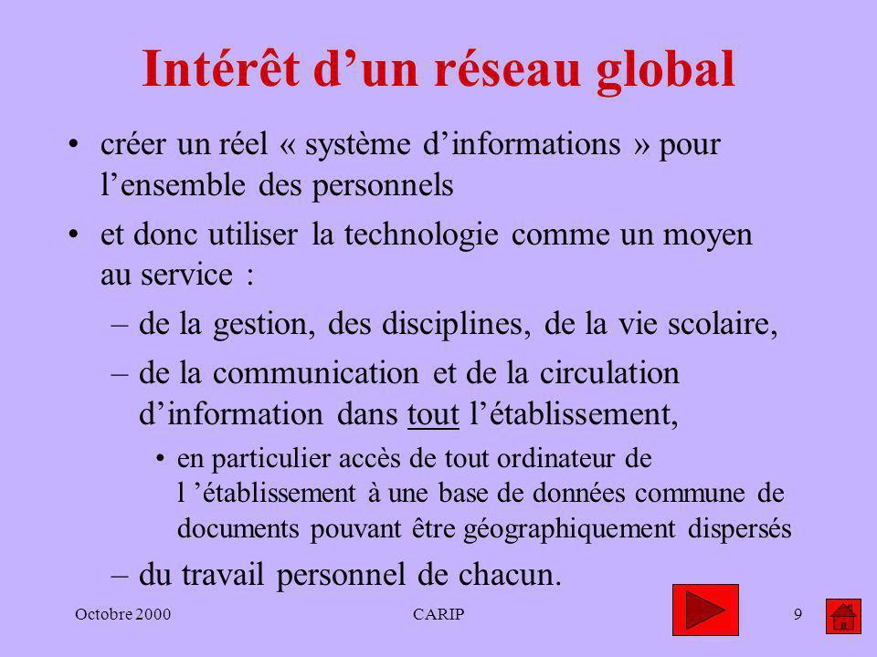 Octobre 2000CARIP9 Intérêt dun réseau global créer un réel « système dinformations » pour lensemble des personnels et donc utiliser la technologie com