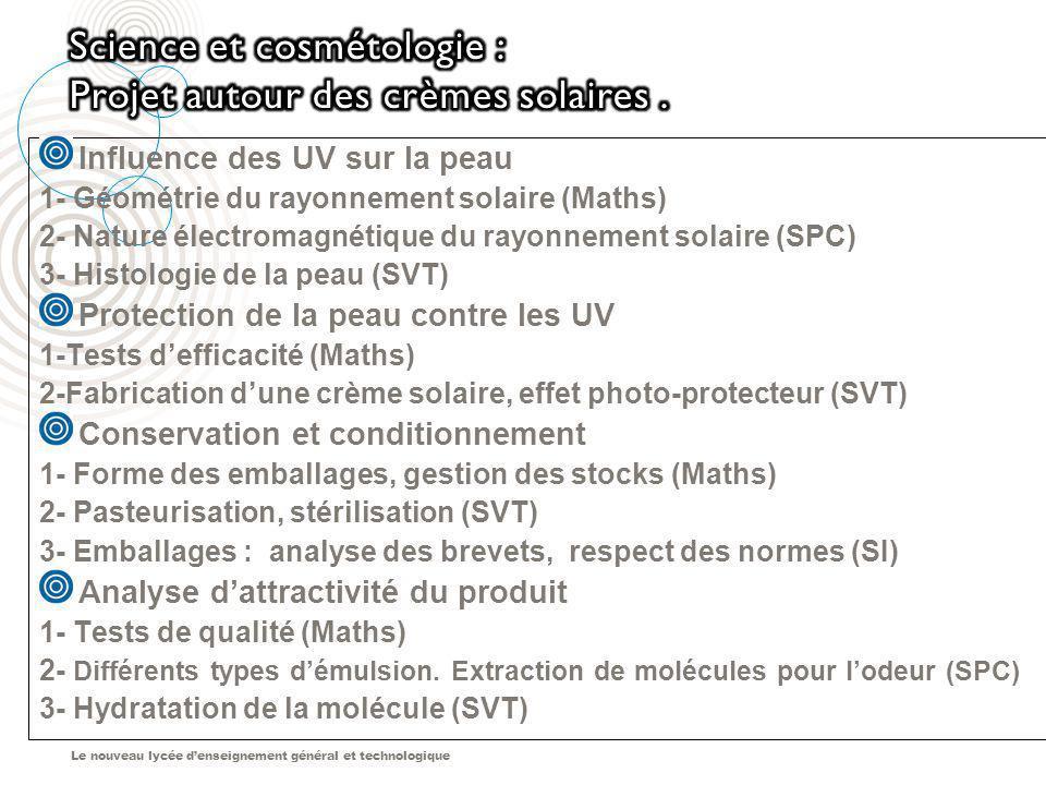 Le nouveau lycée denseignement général et technologique Influence des UV sur la peau 1- Géométrie du rayonnement solaire (Maths) 2- Nature électromagn