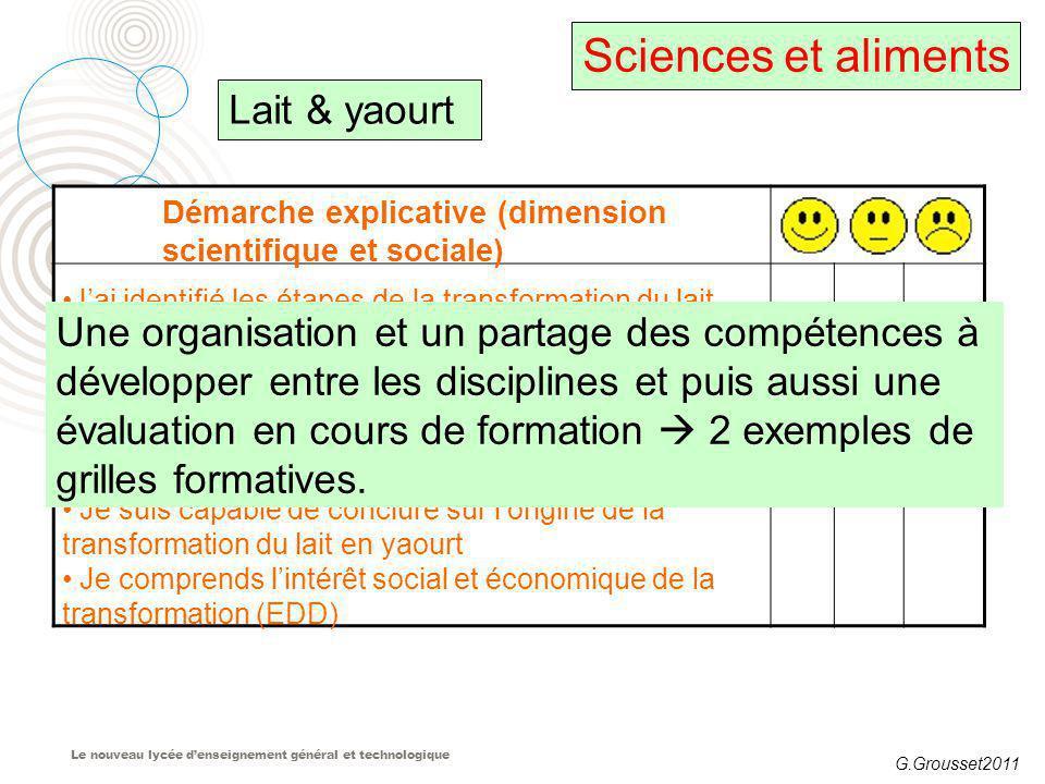 Le nouveau lycée denseignement général et technologique Lait & yaourt Démarche explicative (dimension scientifique et sociale) Jai identifié les étape