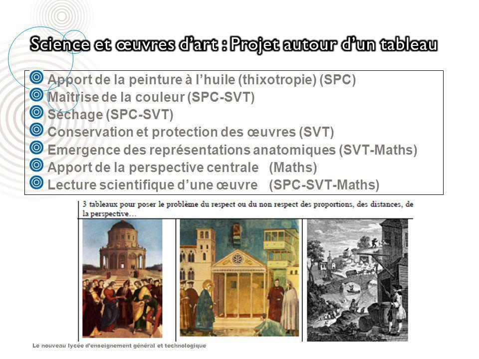 Le nouveau lycée denseignement général et technologique Apport de la peinture à lhuile (thixotropie) (SPC) Maîtrise de la couleur (SPC-SVT) Séchage (S