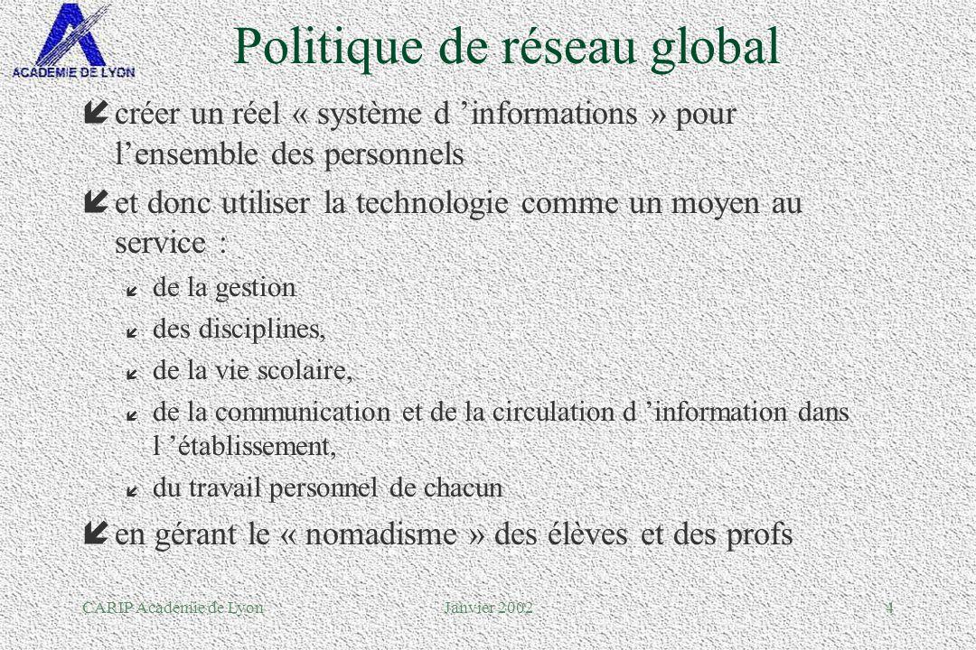CARIP Académie de LyonJanvier 200235 Les nouvelles fonctionnalités offertes doivent être mises en place de préférence lors de linstallation du réseau.