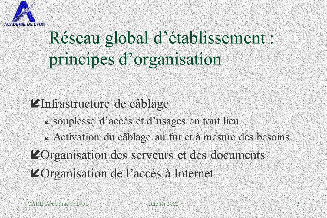 CARIP Académie de LyonJanvier 200246 Définitions §Internet : interconnexion de réseaux au niveau mondial l des protocoles: TCP/IP, ftp, http….