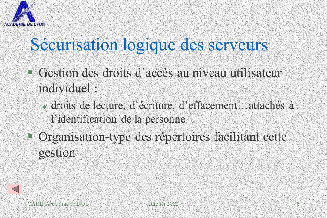 CARIP Académie de LyonJanvier 200239 Les usages de lInternet